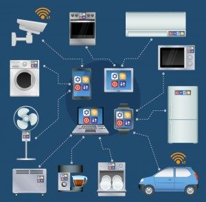 Total Smart Home Control Technology